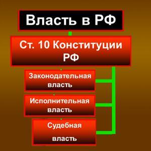 Органы власти Карачаевска
