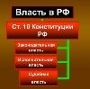 Органы власти в Карачаевске
